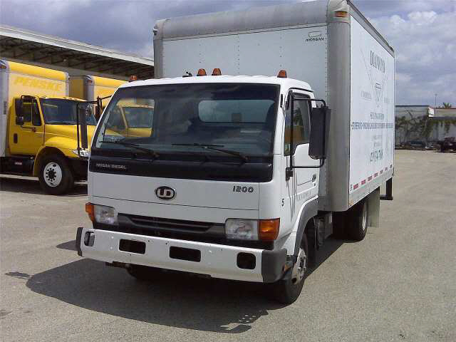 2003 UD 1200